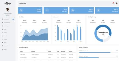 Admiry – Bootstrap 4 Admin Dashboard