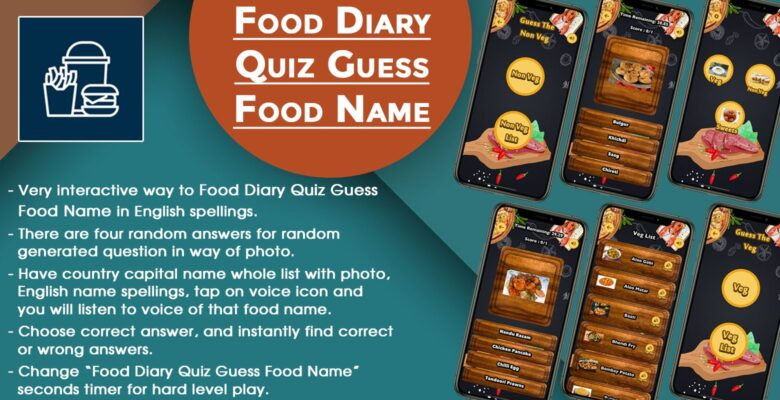 Food Diary Quiz Guess Food Name iOS Swift